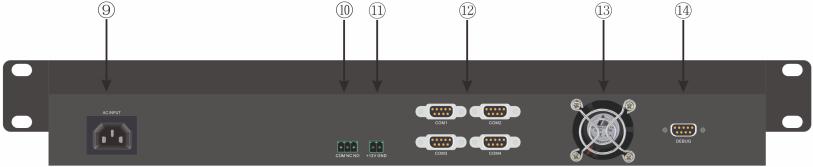 SMT3200反正接口图